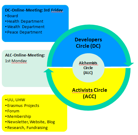 Ifigc_membership_1
