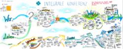 Integrale Konferenz